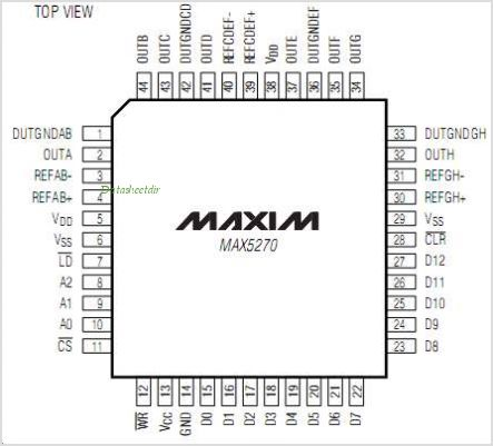 MAX5270 pinout,Pin out