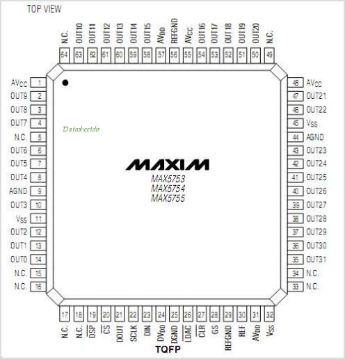 MAX5755 pinout,Pin out