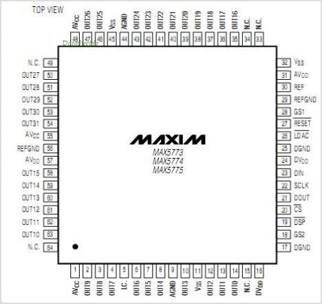 MAX5774UCBD pinout,Pin out