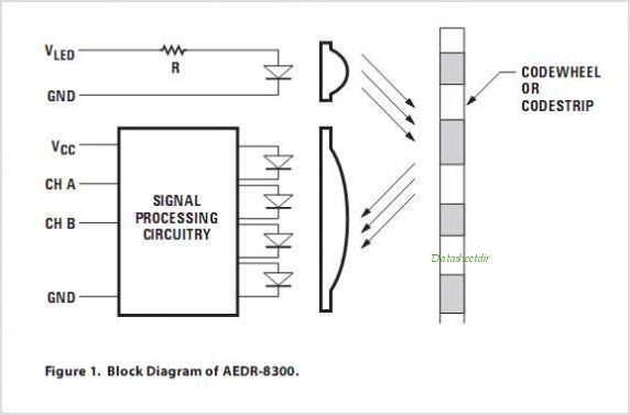 AEDR-8300 circuits