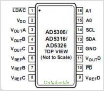AD5326 pinout,Pin out