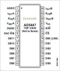 AD5447 pinout,Pin out
