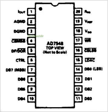 AD7548 pinout,Pin out