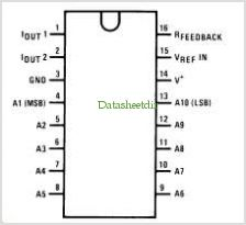 AD7531LN pinout,Pin out