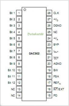 DAC902 pinout,Pin out