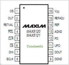 MAX5120 pinout,Pin out