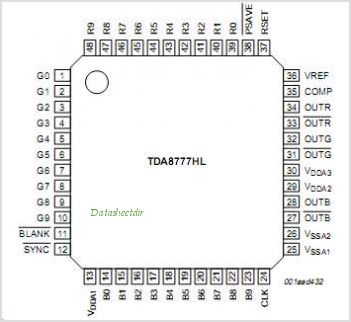 TDA8777 pinout,Pin out