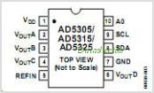AD5305 pinout,Pin out