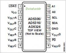AD5306 pinout,Pin out