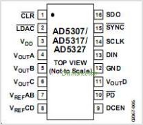 AD5307 pinout,Pin out