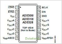 AD5308 pinout,Pin out