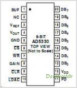 AD5330 pinout,Pin out