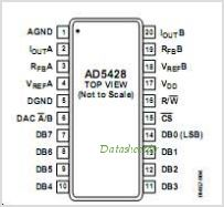 AD5428 pinout,Pin out