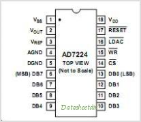 AD7224 pinout,Pin out