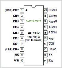 AD7302 pinout,Pin out