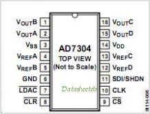 AD7304 pinout,Pin out