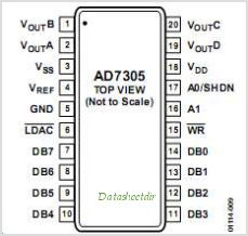 AD7305 pinout,Pin out
