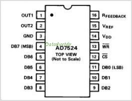 AD7524 pinout,Pin out