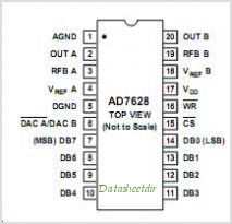 AD7628 pinout,Pin out