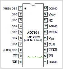 AD7801 pinout,Pin out