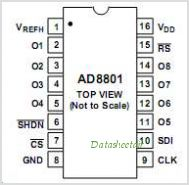 AD8801 pinout,Pin out