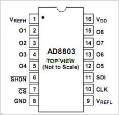 AD8803 pinout,Pin out