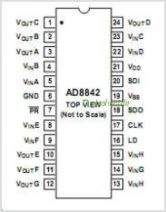 AD8842 pinout,Pin out