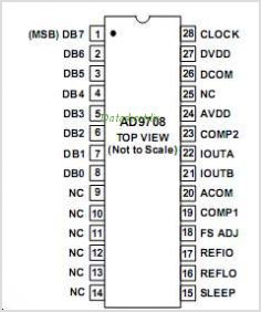 AD9708 pinout,Pin out