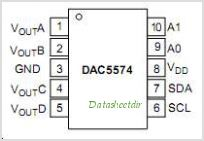 DAC5574IDGSG4 pinout,Pin out