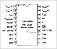 DAC8426 pinout,Pin out