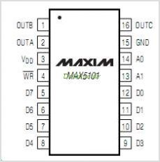 MAX5101 pinout,Pin out