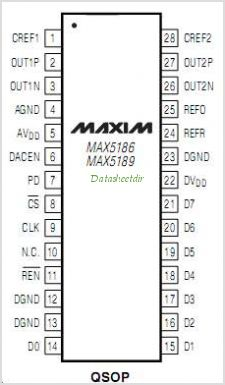 MAX5186 pinout,Pin out