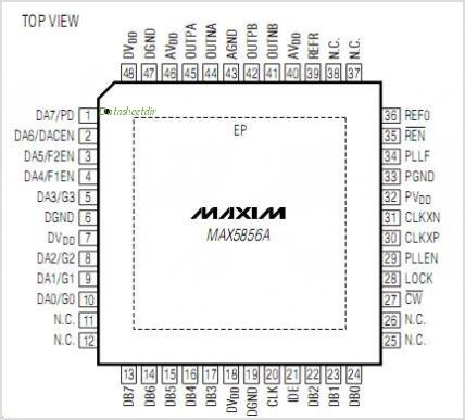 MAX5856AECM-TD pinout,Pin out