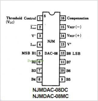NJMDAC-08C pinout,Pin out
