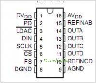 TLV5627 pinout,Pin out