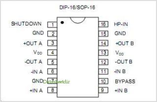 PA4863 pinout,Pin out