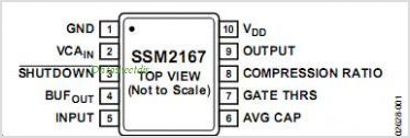 SSM2167 pinout,Pin out