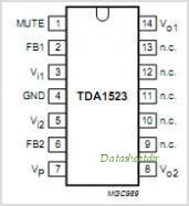 TDA1523 pinout,Pin out