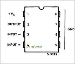TDA7231A pinout,Pin out