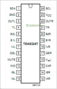 TEA6324T pinout,Pin out