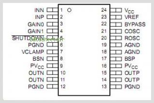 TPA3007D1PWG4 pinout,Pin out