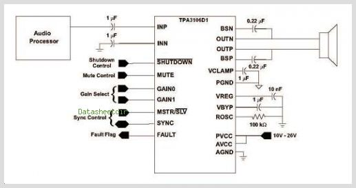 TPA3106D1VFP circuits