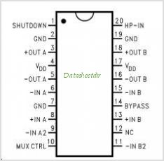 LM4868 pinout,Pin out