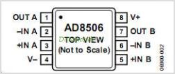 AD8506 pinout,Pin out