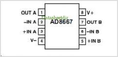 AD8667 pinout,Pin out