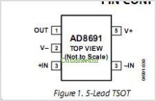 AD8691AUJZ-REEL1 pinout,Pin out