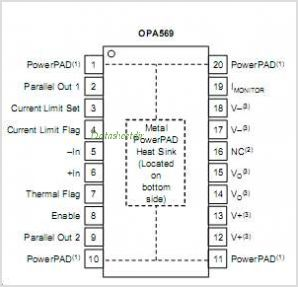 OPA569 pinout,Pin out