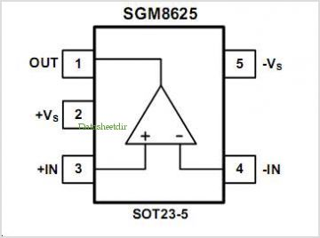 SGM8625 pinout,Pin out
