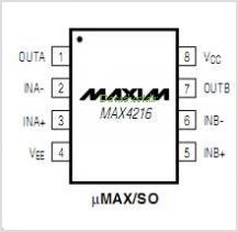 MAX4216 pinout,Pin out