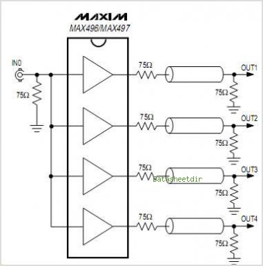 MAX496 circuits